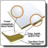 Üveg- vagy Közet- gyapot lapok