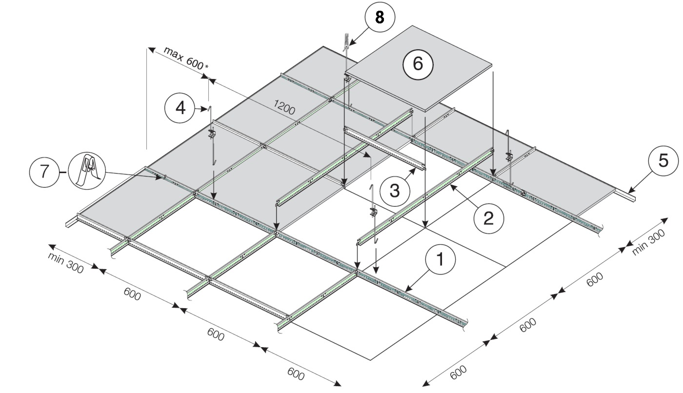 Kazettás álmennyezetek szerkezeti elemei