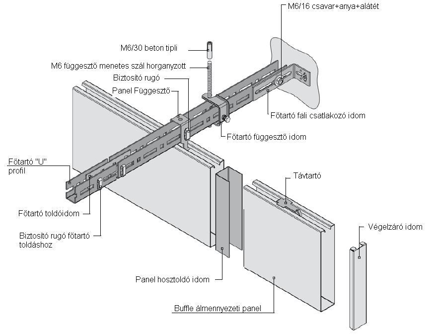 Armstrong Metall Buffle linear összeálítási rajz