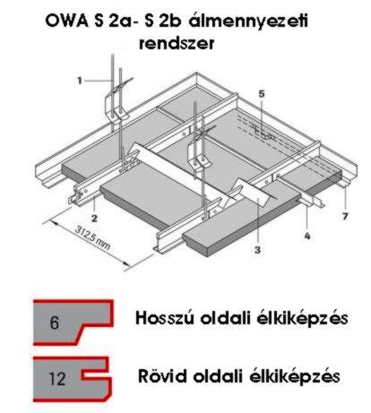 Owa S 2a; S 2b álmennyezeti rendszer átnézeti képe