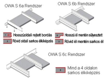 Owa S6 álmennyezeti rendszer elemei