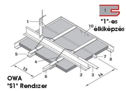 Owa S1 álmennyezeti rendszer átnézeti képe