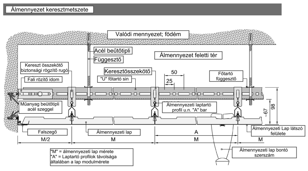 Armstrong Clip In  álmennyezeti rendszer