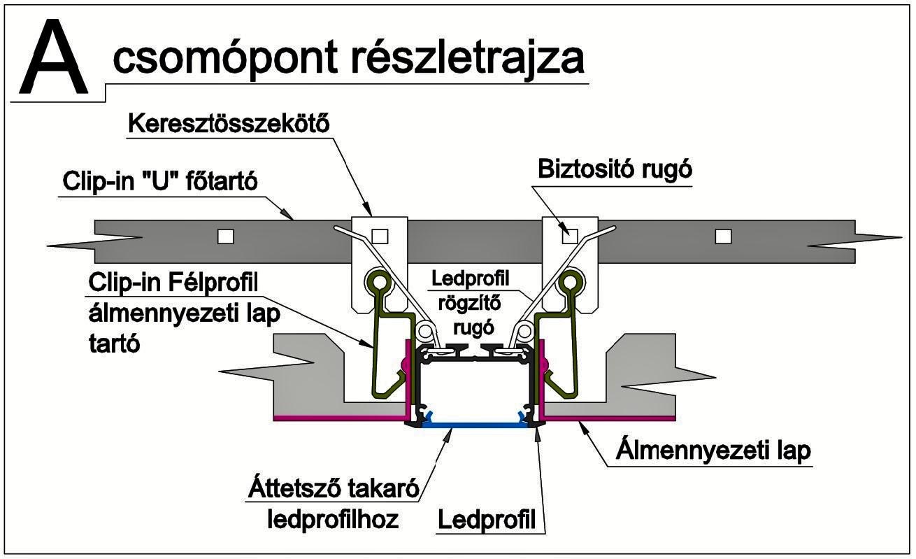 Ledprofil és Clipin félprofil összeépítése vonalvilágítás kialakításához